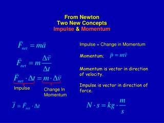 From Newton Two New Concepts Impulse  &  Momentum