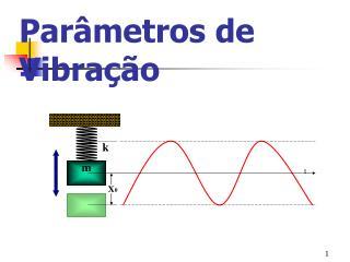 Parâmetros de Vibração