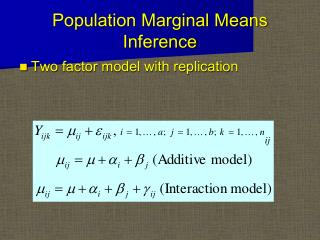 Population Marginal Means Inference