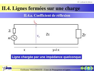 101- coefficient de r flexion