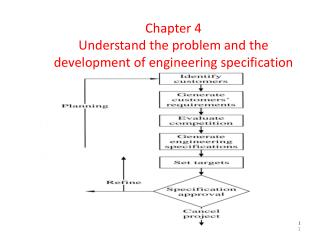 Chapter  4 Understand the problem and the development of engineering specification