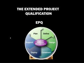 THE EXTENDED PROJECT                    QUALIFICATION             	     	EPQ