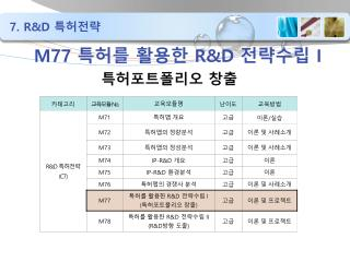 M77  특허를 활용한  R&D  전략수립  I