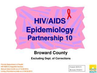 HIV/AIDS Epidemiology Partnership 10