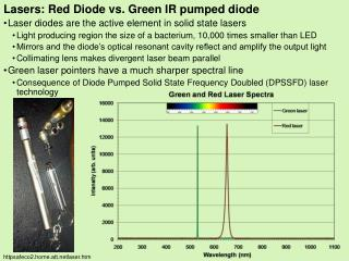 Lasers: Red Diode vs. Green IR pumped diode