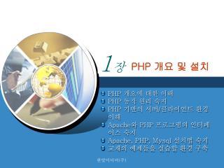 PHP 개요 및 설 치