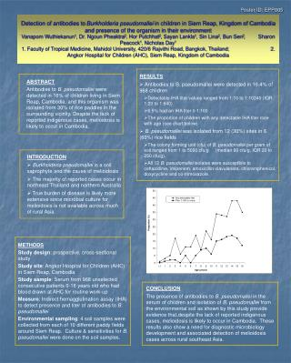 METHODS Study design : prospective, cross-sectional study