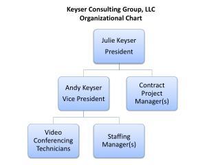 Keyser Consulting Group, LLC Organizational Chart