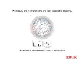 CK Cornwallis  et al. Nature 466 , 969-972 (2010) doi:10.1038/nature09335