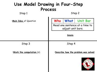 Use Model Drawing in Four-Step Process