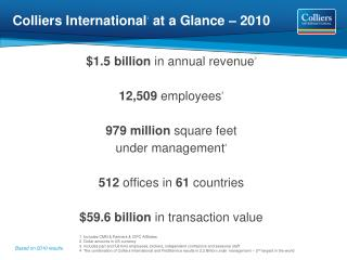 Colliers International 1  at a Glance – 2010