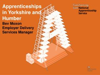 Apprenticeships in Yorkshire and Humber Bev Moxon  Employer Delivery Services Manager