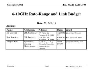 6-10GHz Rate-Range and Link Budget