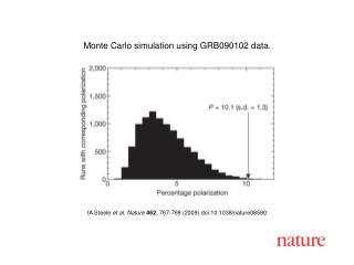 IA Steele  et al. Nature 462 , 767-769 (2009) doi:10.1038/nature08 590