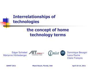 Interrelationships of technologies