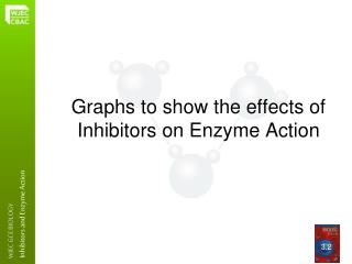 Graphs to show the effects of  Inhibitors on Enzyme Action