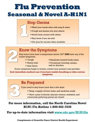 Flu Prevention Seasonal & Novel A-H1N1