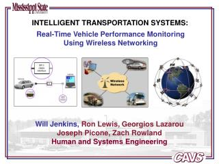 INTELLIGENT TRANSPORTATION SYSTEMS: