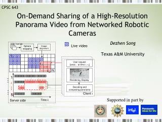 On-Demand Sharing of a High-Resolution Panorama Video from Networked Robotic Cameras