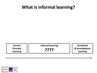What is informal learning?