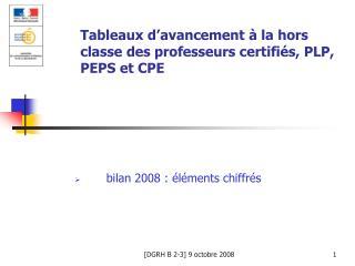 Tableaux d'avancement à la hors classe des professeurs certifiés, PLP, PEPS et CPE