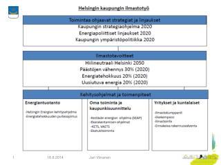 ilmasto ohjelmat