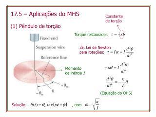 17.5 –  Aplicações  do MHS