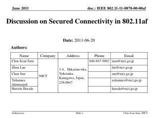 Discussion on Secured Connectivity in 802.11af