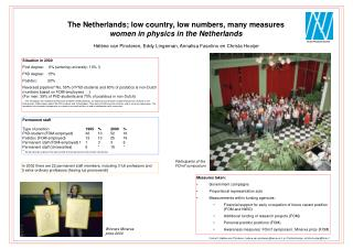 The Netherlands; low country, low numbers, many measures women in physics in the Netherlands