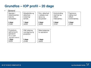 Grundfos – IOP profil – 20 dage