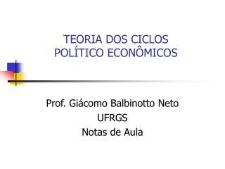 TEORIA DOS CICLOS  POLÍTICO ECONÔMICOS