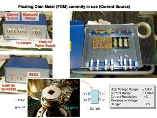 Floating Ohm Meter (FOM) currently in use (Current Source)