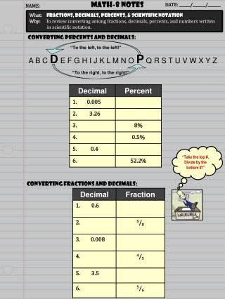 Converting  Percents  and decimals: