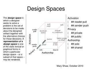 Design Spaces
