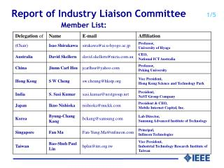 Report of  Industry Liaison Co mmittee 1/5 Member List: