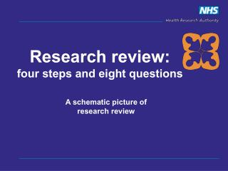 Research review: four steps and eight questions