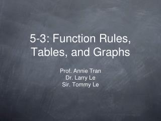 5-3:  Function Rules, Tables, and Graphs