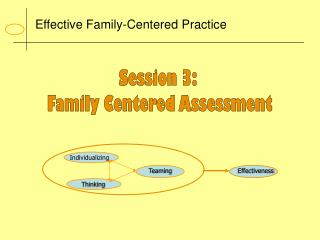 Effective Family-Centered Practice