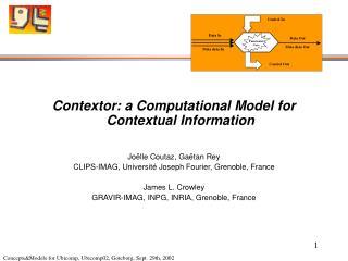 Contextor: a Computational Model for Contextual Information Joëlle Coutaz, Gaëtan Rey