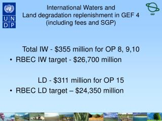 International Waters and  Land degradation replenishment in GEF 4  (including fees and SGP)