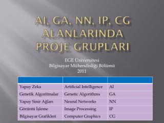 AI ,  GA, NN ,  IP, CG alanlarInda  Proje  GruplarI