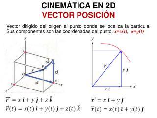 CINEMÁTICA EN 2D VECTOR POSICIÓN