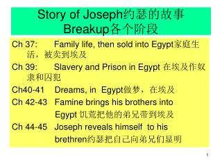 Story of Joseph 约瑟的故事 Breakup 各个阶段