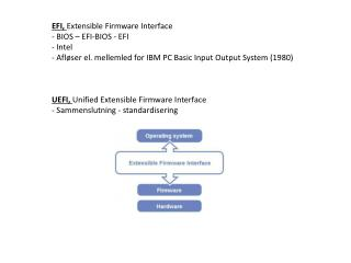 EFI ,  Extensible Firmware  Interface - BIOS – EFI-BIOS - EFI - Intel