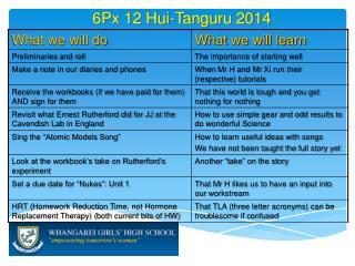 6 Px 12  Hui-Tanguru  2014