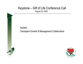 Keystone – Gift of Life Conference Call August 20, 2008
