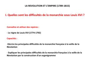I. Quelles sont les difficultés de la monarchie sous Louis XVI ?