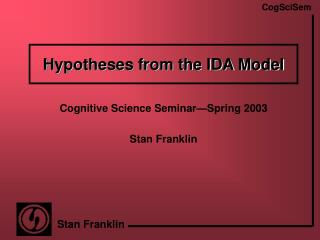 Hypotheses from the IDA Model