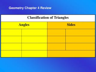 Geometry Chapter 4 Review