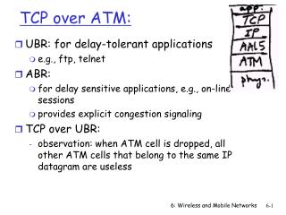 Chapter 6 Wireless and Mobile Networking plus TCP over ATM